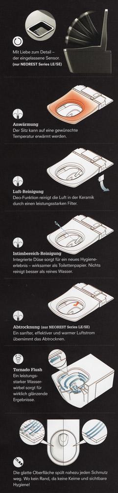 Toilette Features